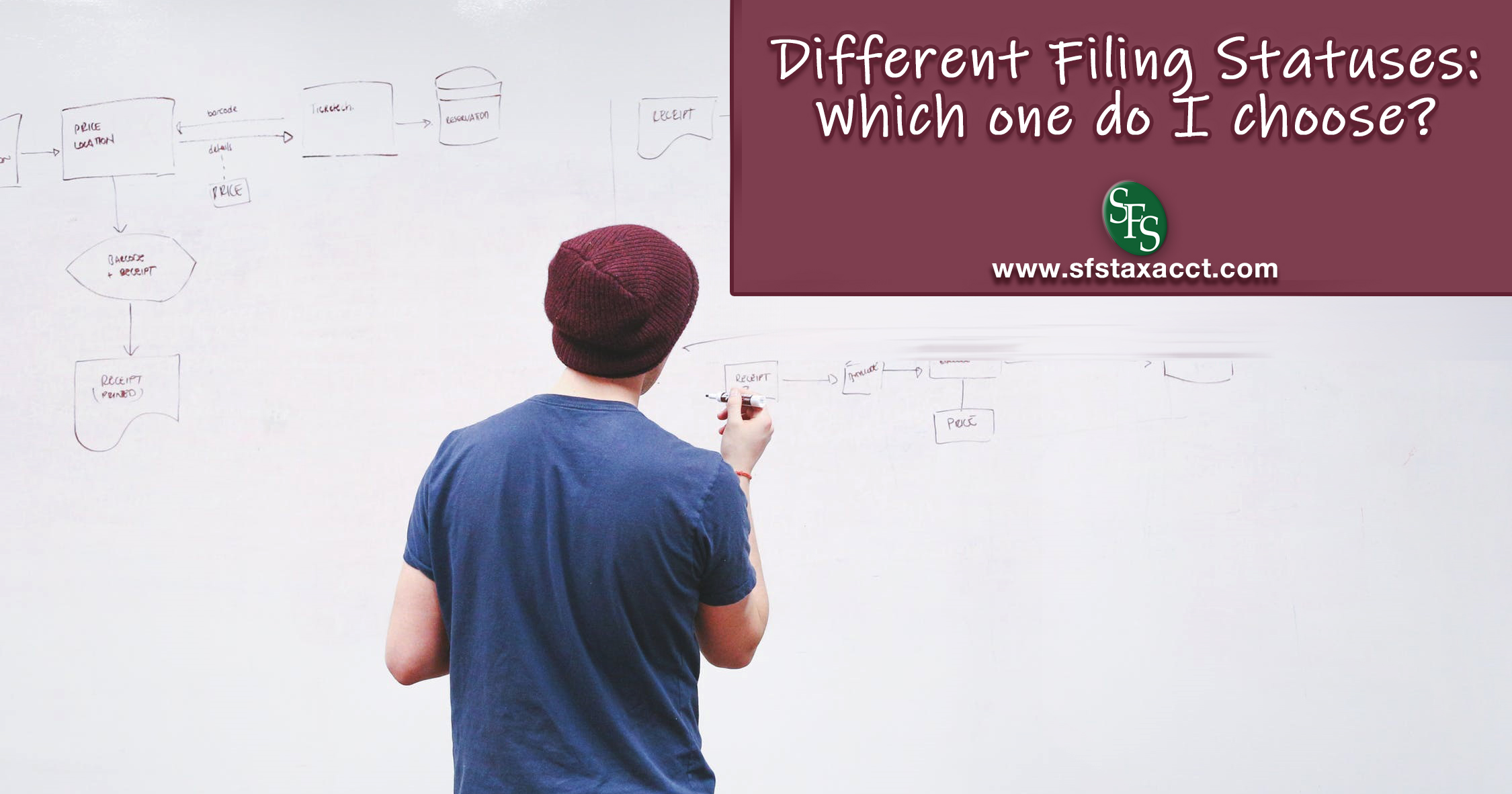 Help Taxpayers Understand Different Filing Statuses, child, whiteboard, writing, drawing, graph
