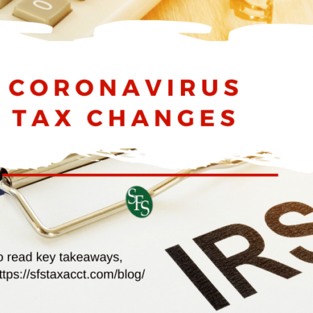 Coronavirus Tax Changes - clipboard with IRS